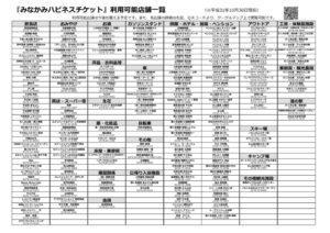 『みなかみハピネスチケット』利用可能店舗一覧【'19.2.25現在】のサムネイル
